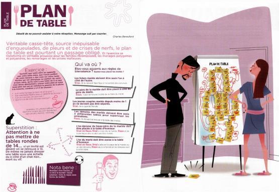 """Carnet de mariage - page 34 """"Plan de table"""""""